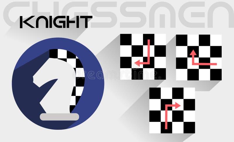 Los movimientos del caballero del ajedrez stock de ilustración