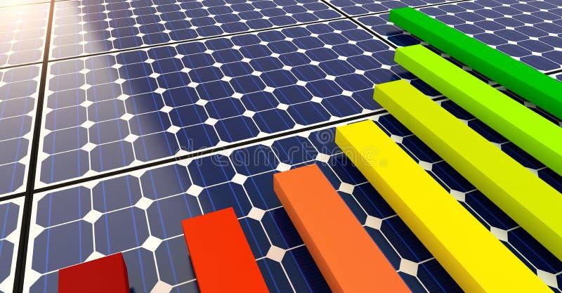 Los paneles solares - fondo fotografía de archivo