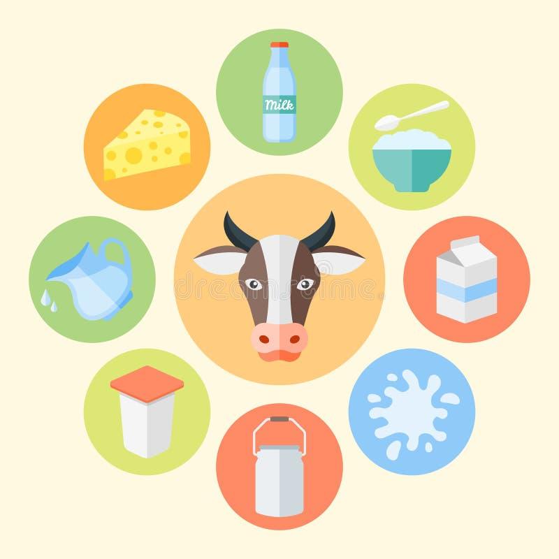Los productos lácteos, los productos lácteos vector diseño plano stock de ilustración