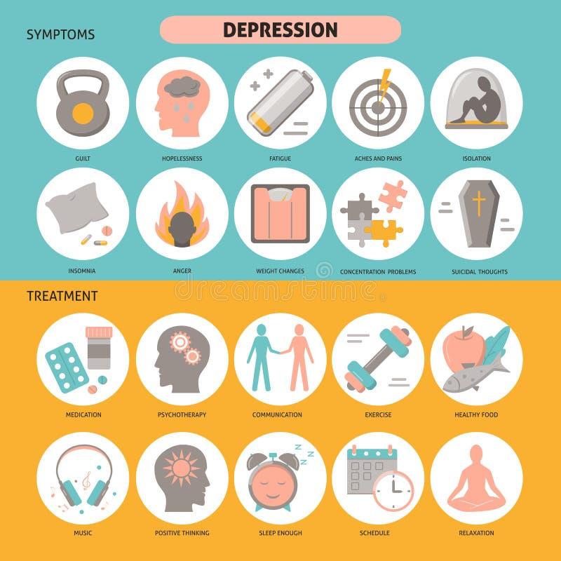 Los síntomas de la depresión y los iconos del tratamiento fijaron en estilo plano ilustración del vector