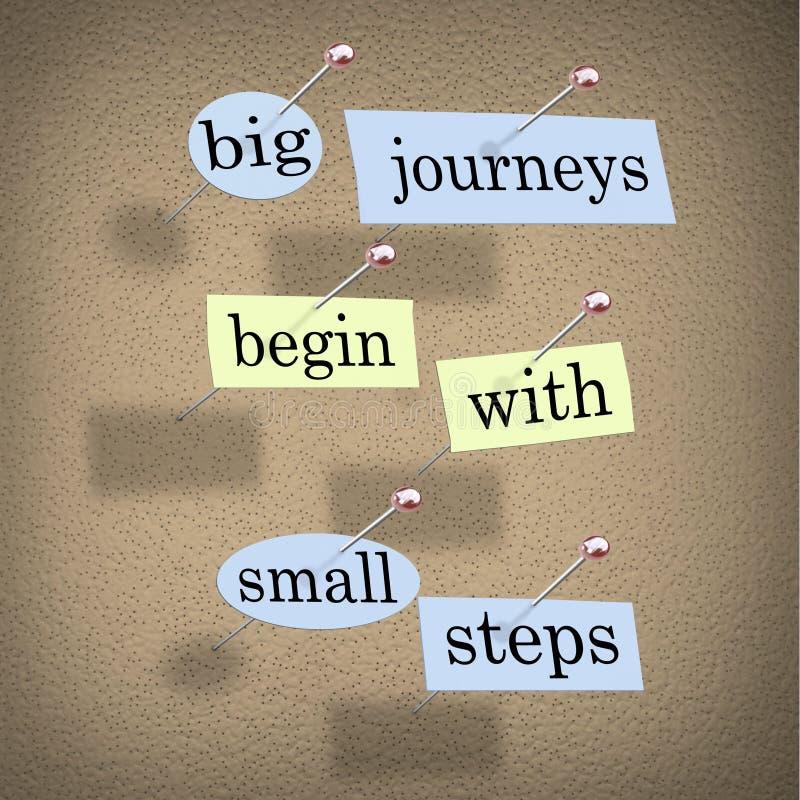 Los viajes grandes comienzan con pequeños pasos de progresión stock de ilustración