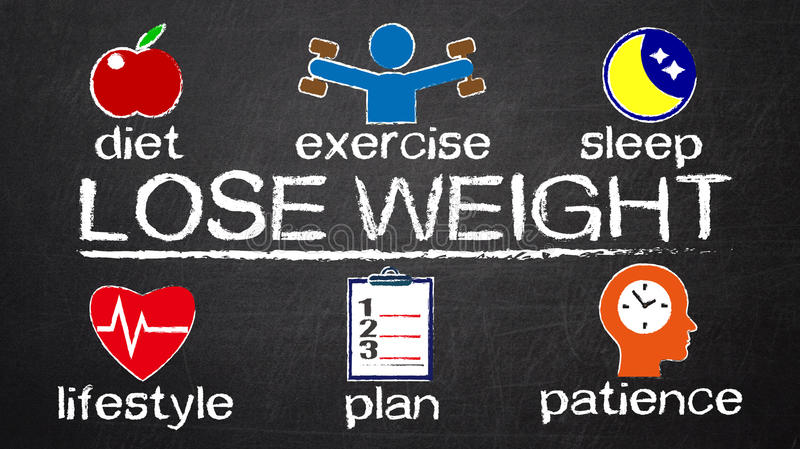 Lose weight concept diagram with related elements vector illustration