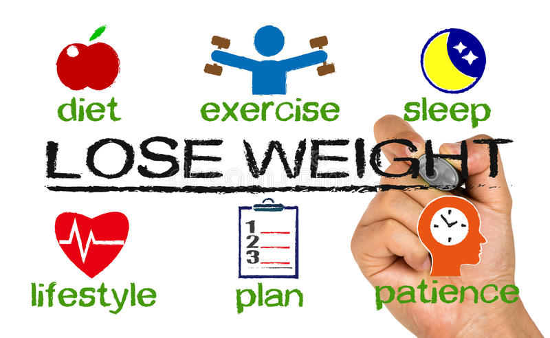 Lose weight concept diagram with related elements. Drawn on white background stock illustration