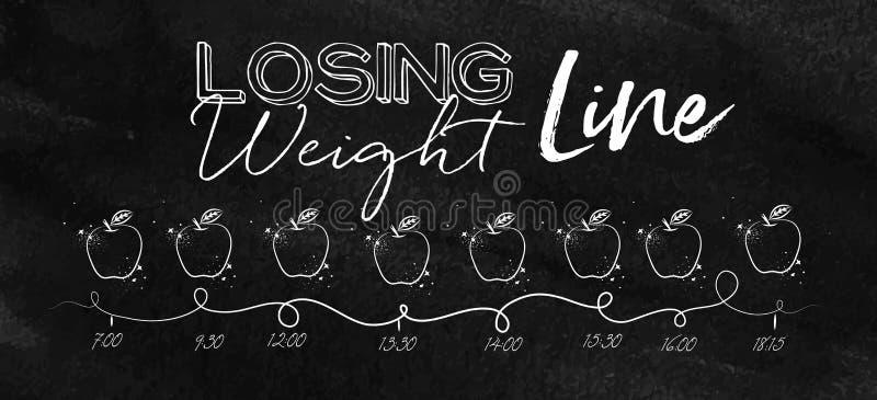Losing weight timeline chalk stock illustration