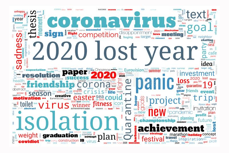 Lost Year 2020 Concept. Word Cloud On Theme Lost Year 2020 In Square Shape  On White Stock Illustration - Illustration of motivation, achievement:  178434691