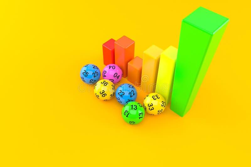 Loterijballen met grafiek stock illustratie