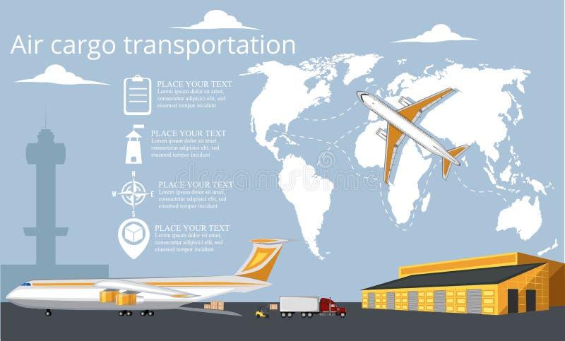 Lotnictwa plakatowy ustawiający z samolotem w lotnisku ilustracja wektor