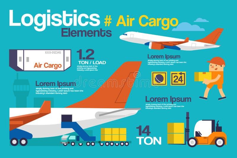 Lotniczy ładunek ilustracja wektor
