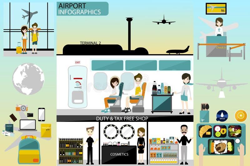 Lotniskowe biznesowe ewidencyjne grafika szablon i podróż element aktywność w lotnisku i pracowniku w lotnisku royalty ilustracja