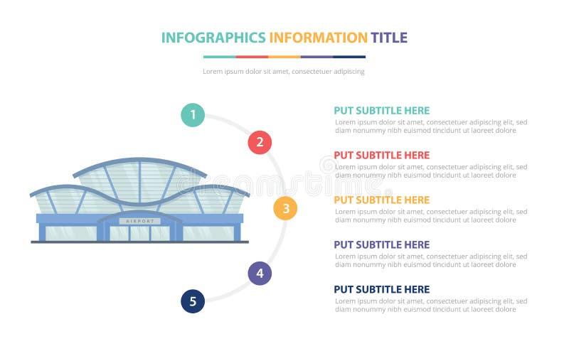 Lotniskowego budynku szablonu infographic pojęcie z pięć punktami spisuje i różnorodny kolor z czystym nowożytnym białym tłem - w royalty ilustracja