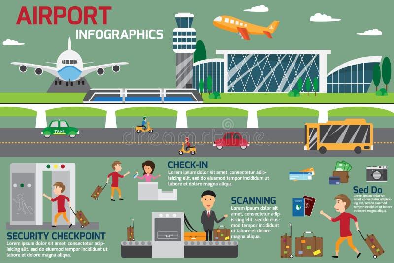 Lotniskowy biznesowy infographics podróży i szablonu element ilustracji