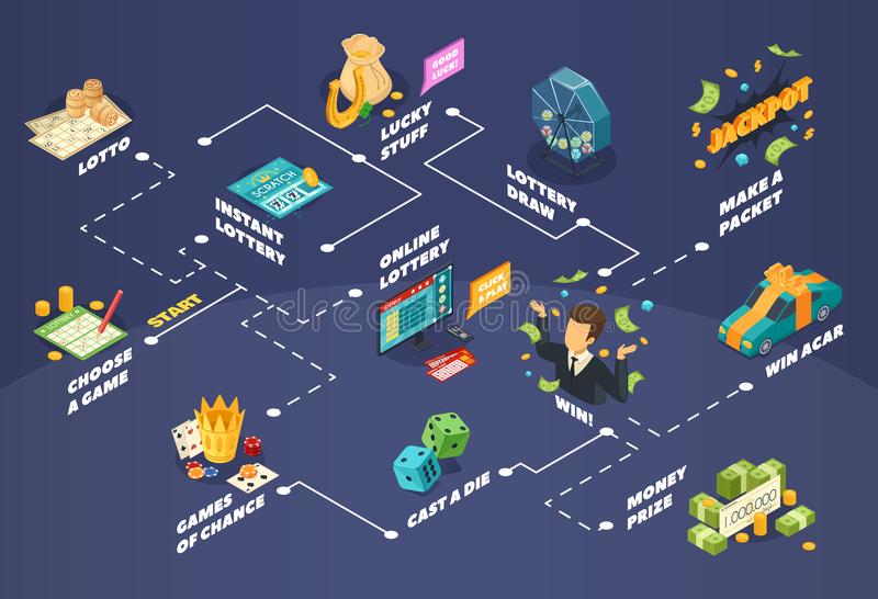 Lottery Isometric Flowchart. With jackpot and money prize symbols vector illustration vector illustration