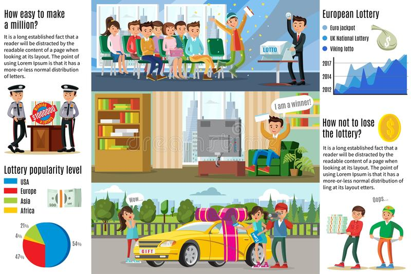 Lottery Infographic Print Flat Stock Vector - Illustration