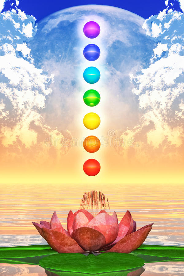 Lotus And Chakra Spheres sagrada libre illustration