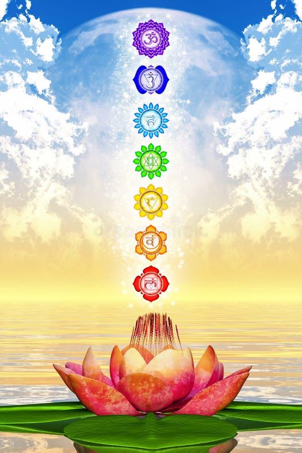 Lotus And Chakras sacrée illustration libre de droits