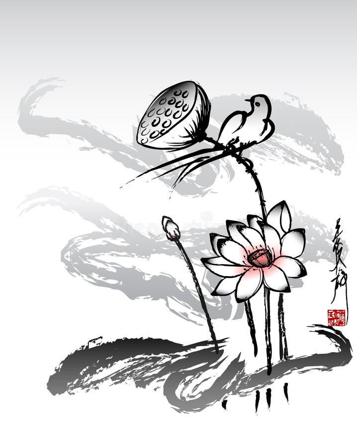 Lotus dat 2 schildert stock illustratie