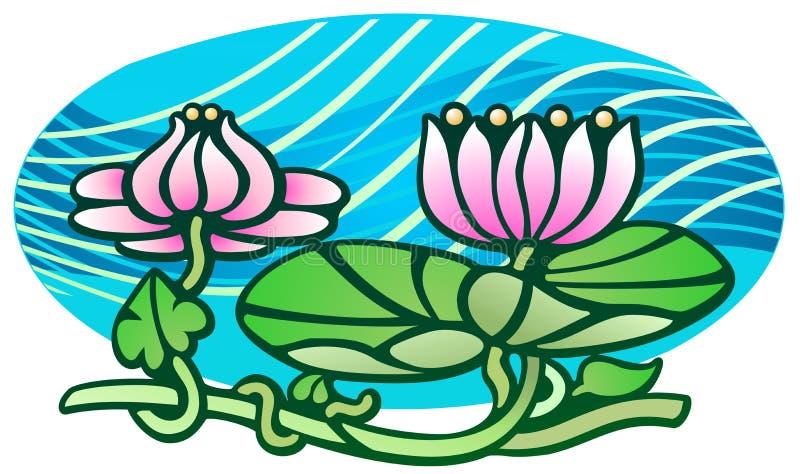 Lotus de l'eau de type d'art déco illustration libre de droits