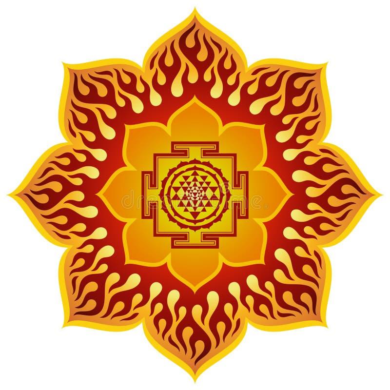 Lotus Sri Yantra Design stock de ilustración