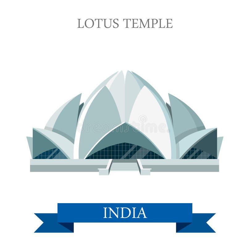 Lotus Temple à New Delhi, voyage d'attraction d'Inde visitant le pays illustration stock