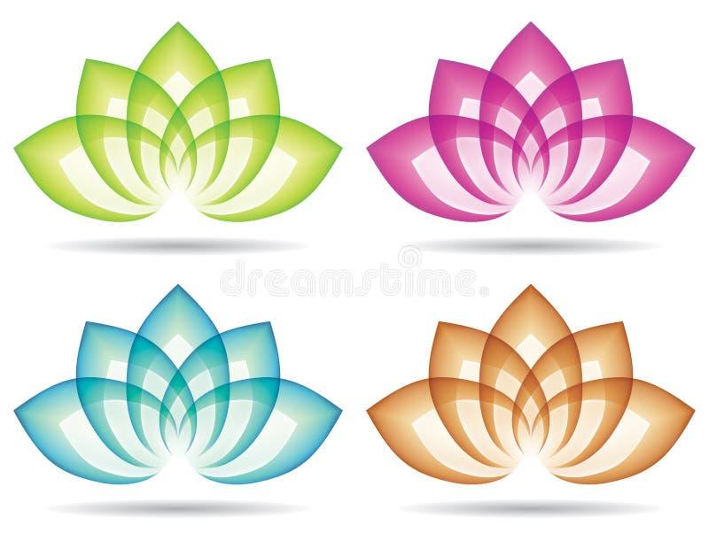 Lotus-Zeichen lizenzfreie abbildung