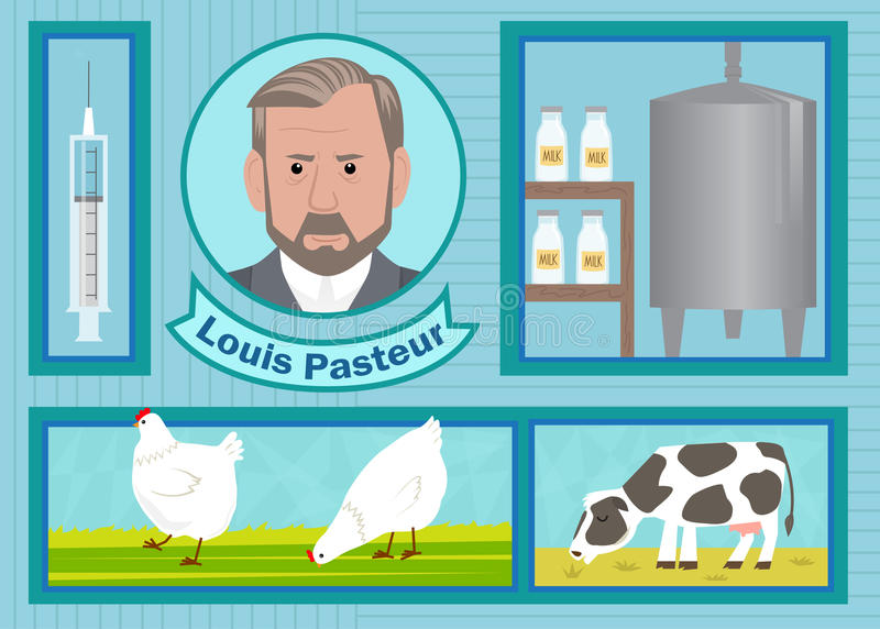 Louis Pasteur ilustracja wektor
