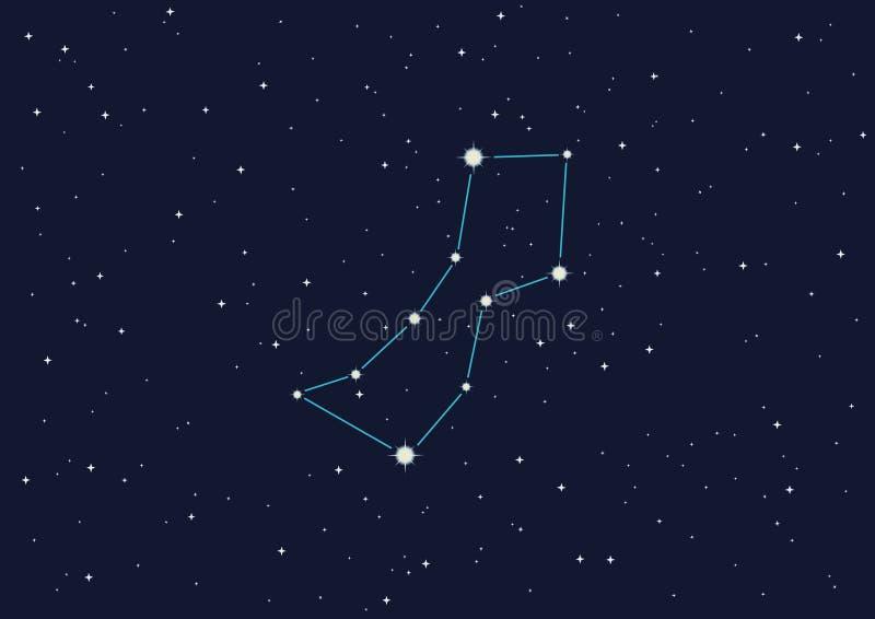 loup de constellation illustration libre de droits