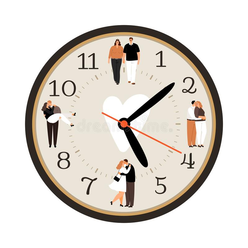 Love clock icon. Love clock vector illustration. Watch with couples in love royalty free illustration