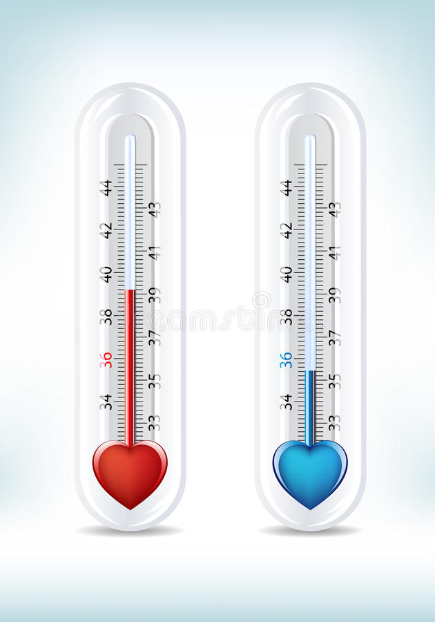 Love & Hate. This image is a vector file representing a Love And Hate Meter, all the elements can be scaled to any size without loss of resolution royalty free illustration