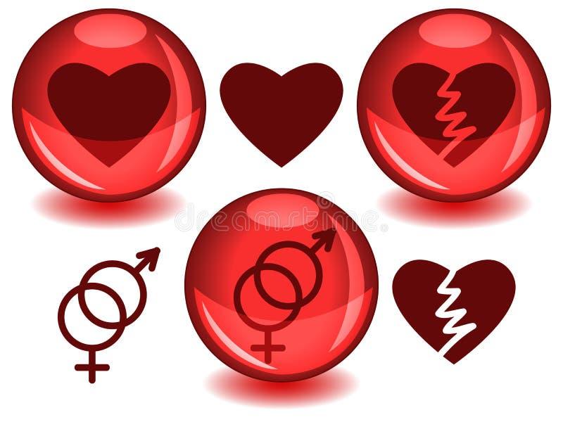 Love spheres