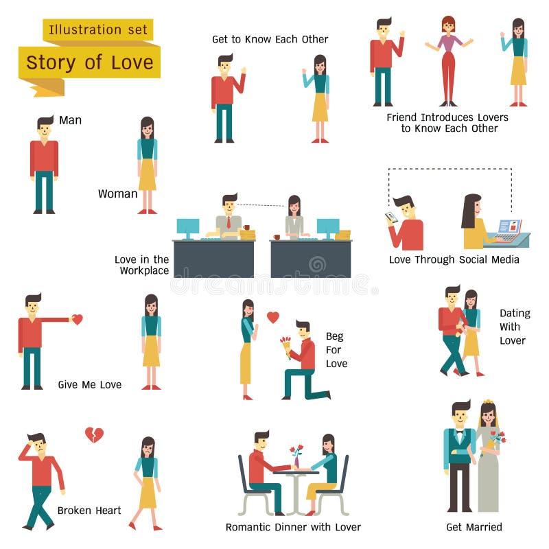 Love Story uppsättning vektor illustrationer