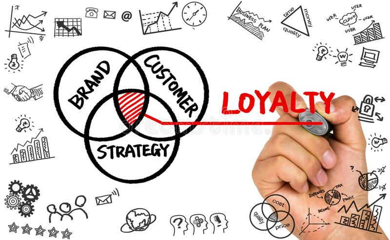 Loyalty concept hand drawing on whiteboard royalty free stock photo