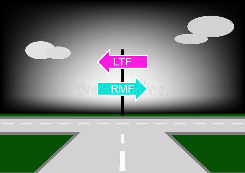 LTF/RMF stock illustrationer