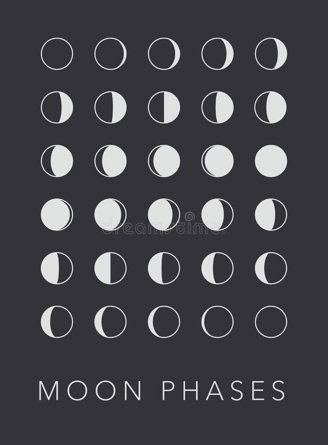 A lua completa do ciclo põe em fase o fundo do vetor ilustração royalty free
