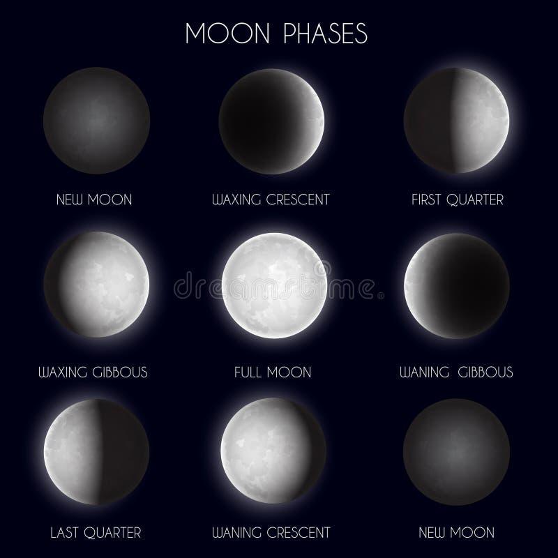 A lua põe em fase a astronomia de espaço da noite ilustração stock