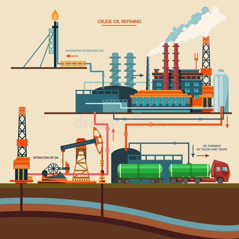 Lubrifichi il recupero, l'impianto offshore, industria petrolifera fissata con l'illustrazione di vettore del petrolio del traspo illustrazione di stock