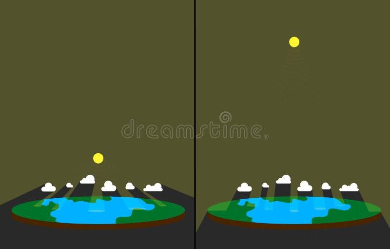 Luce di Sun su terra piana Raggi di Sun attraverso le nuvole Illustrazione dei raggi crepuscolari royalty illustrazione gratis