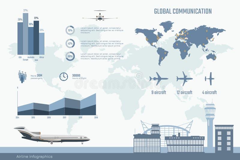 Luchtvaartlijninfographics Grafieken en diagram van vervoerszaken Globale kaart met vliegtuigen Luchtvaartbrochure stock illustratie
