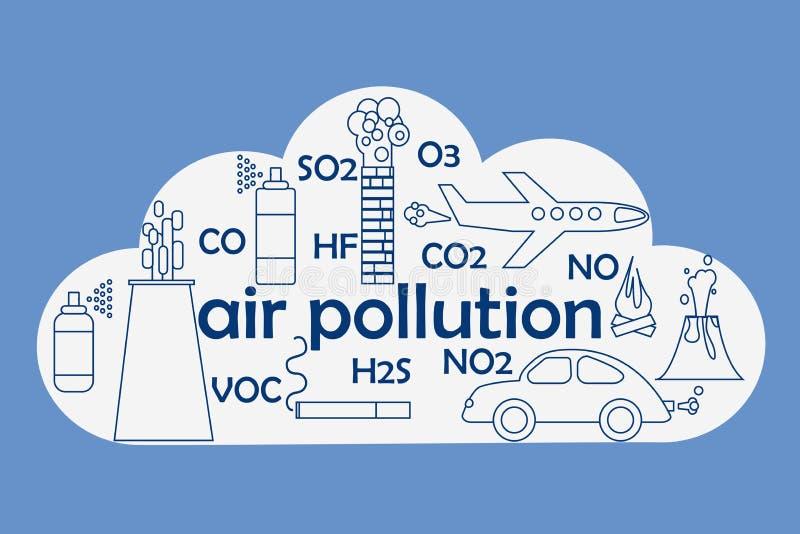 Luchtvervuilingsbronnen vector illustratie