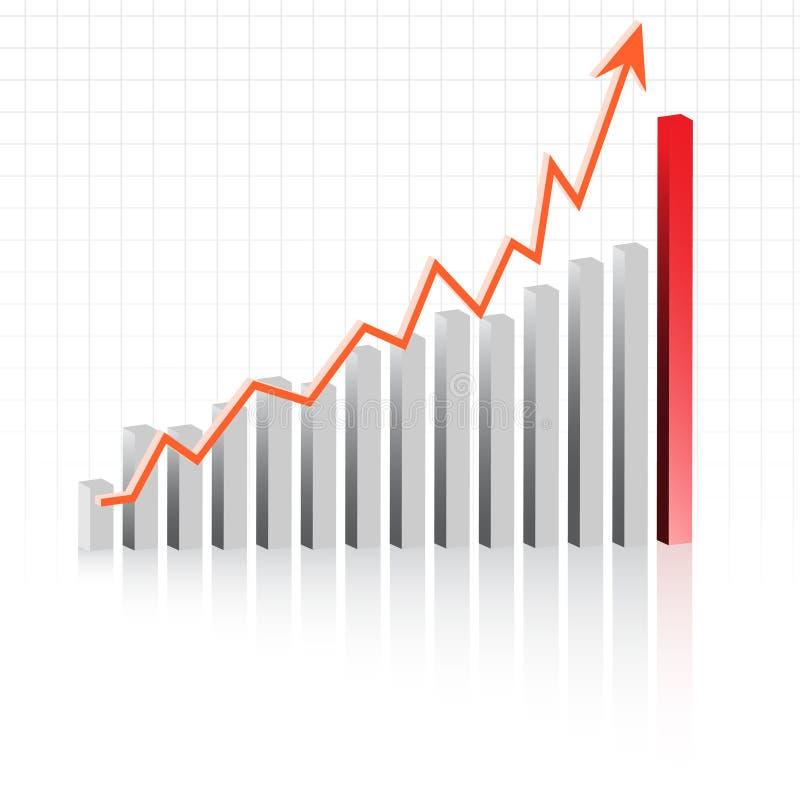 Lucro no gráfico de negócio ilustração do vetor
