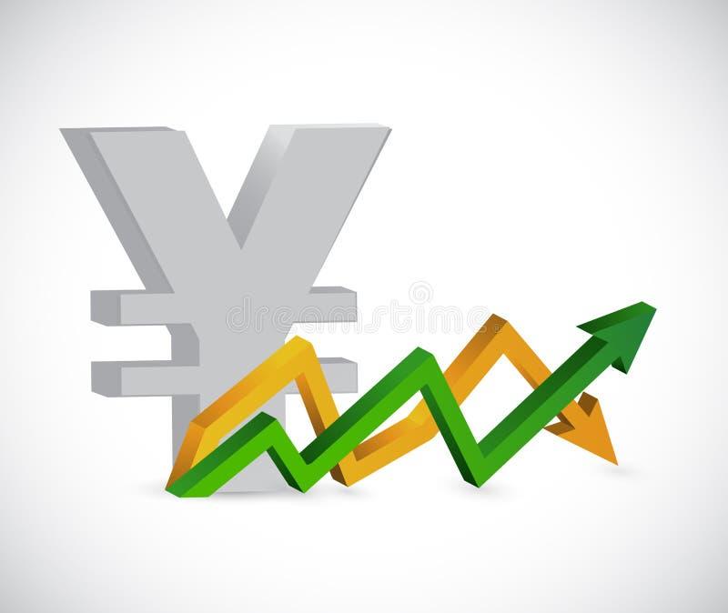 Lucros dos ienes para cima e para baixo o gráfico da seta isolado ilustração do vetor