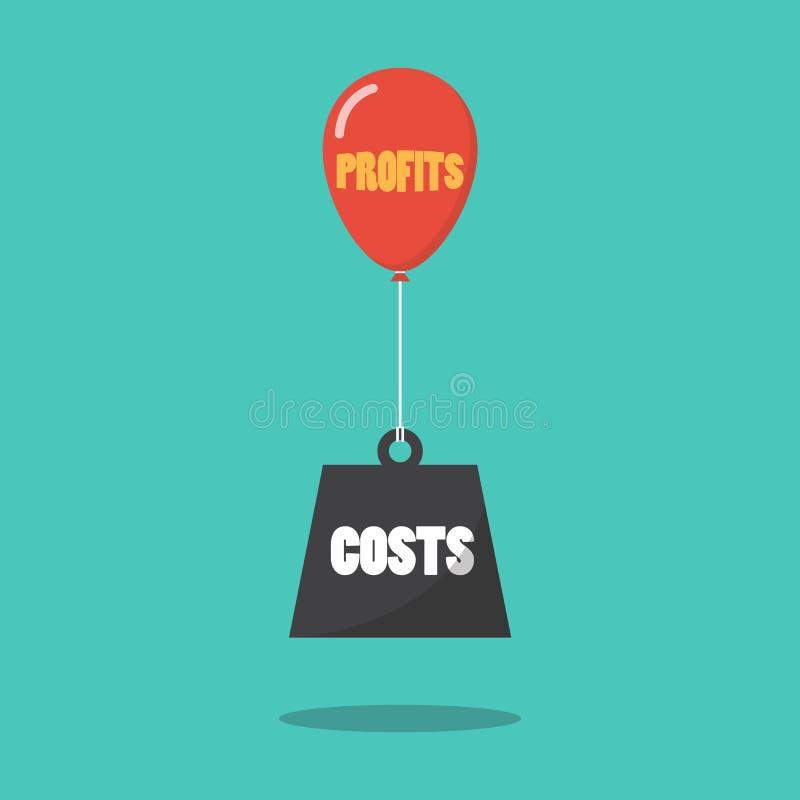 Lucros e conceito dos custos ilustração do vetor