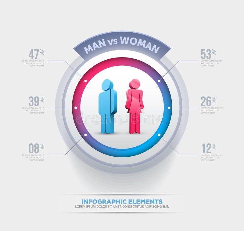 Ludzie infographic projekta szablonu