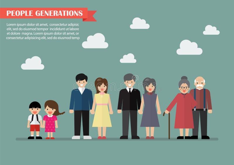 Ludzie pokoleń w mieszkanie stylu ilustracja wektor