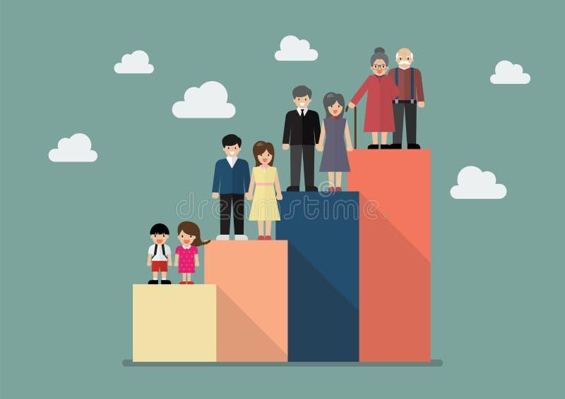 Ludzie pokolenie prętowego wykresu ilustracja wektor