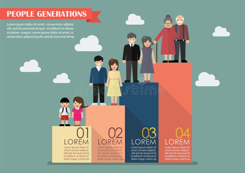 Ludzie pokolenie prętowego wykresu ilustracji