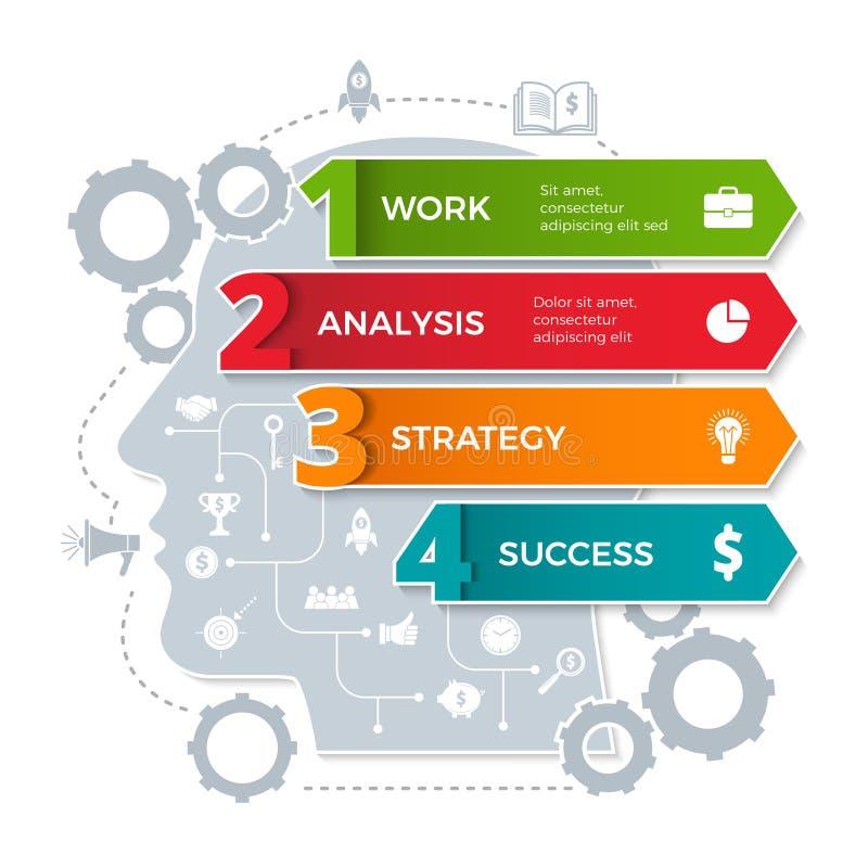 Ludzka głowa infographic Globalnych rozwój biznesu konceptualni pomysły w móżdżkowym wektorowym projekta szablonie ilustracja wektor