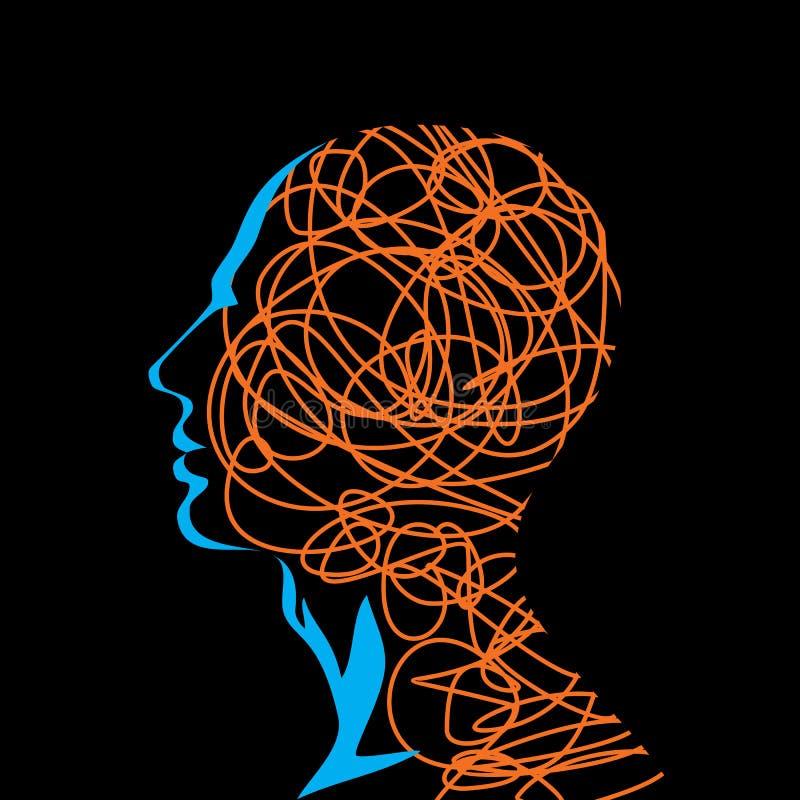 Ludzka głowa ilustracji