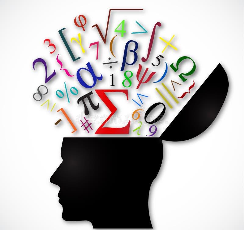 Ludzka głowa otwarta z kolorów matematycznie symbolami royalty ilustracja