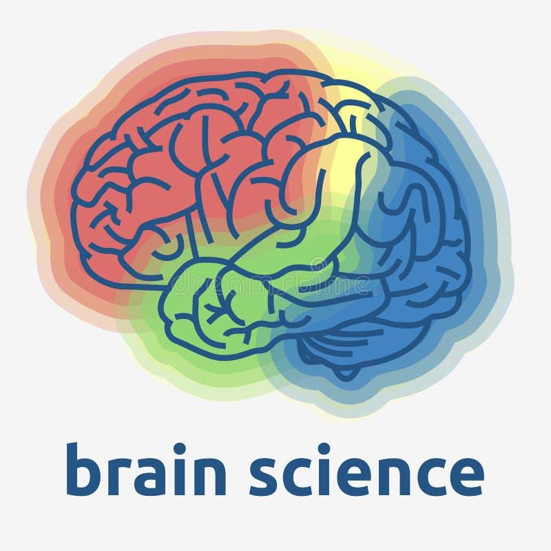 Ludzki Mózg nauki O temacie projekta Wektorowa grafika ilustracji