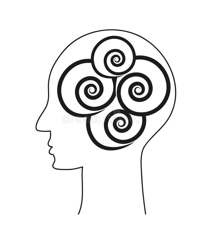 Ludzki mózg Umysłu znak z spiralami Wektorowy konceptualny projekt royalty ilustracja